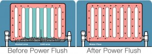Benefits of power flushing